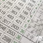 ゴルフのスコアカード